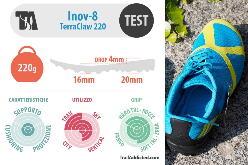 Inov-8-TerraClaw220-TrailAddicted-Review-Scheda1