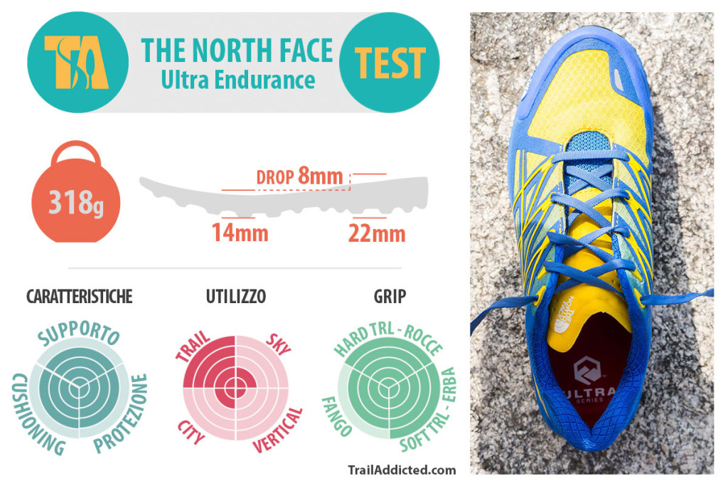 Chart Recensione - TNF Ultra Endurance