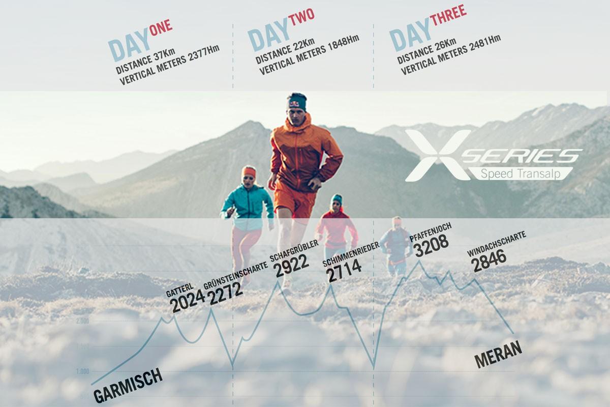Speed TransAlp, attraversa le alpi in 3 giorni con Dynafit!