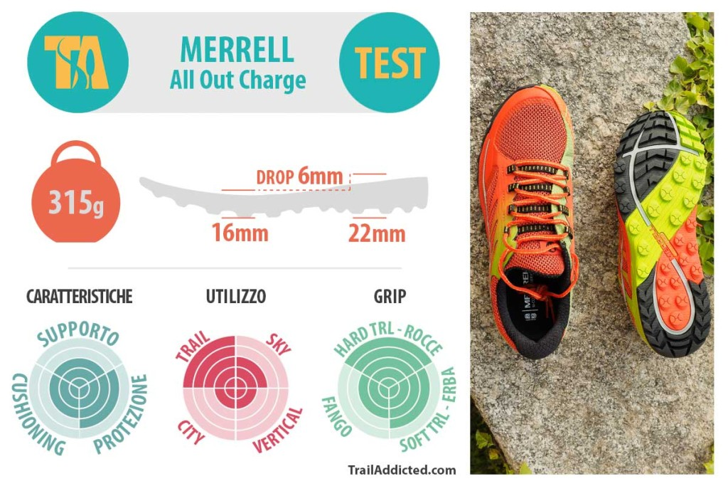 Merrell All Out Charge TrailAddicted Review