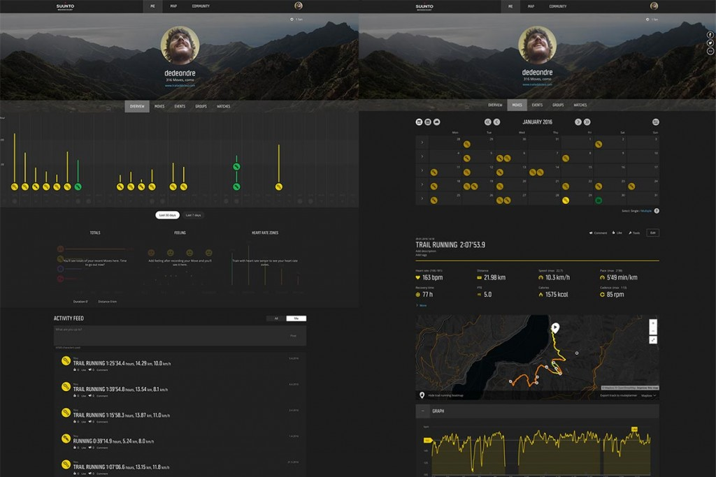 Suunto Movescount - User Profile Overview and Moves