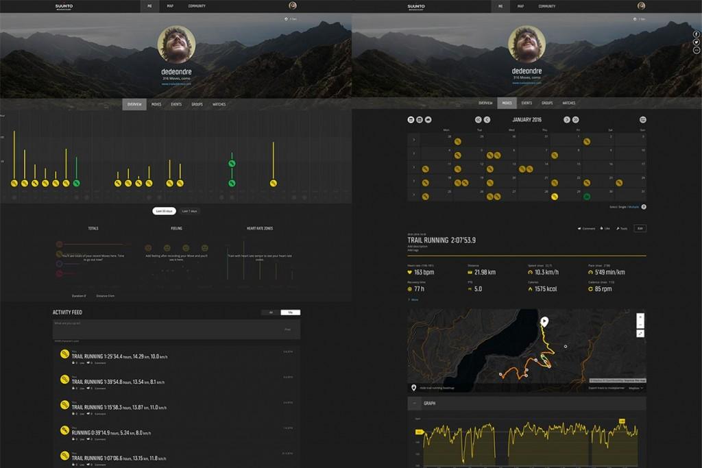 Suunto Movescount - User Profile Overview and Moves
