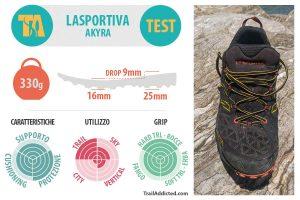 La Sportiva Akyra valutazione TrailAddicted